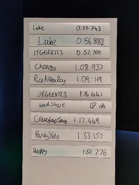 A photo of the leaderboard from the Forza challenge